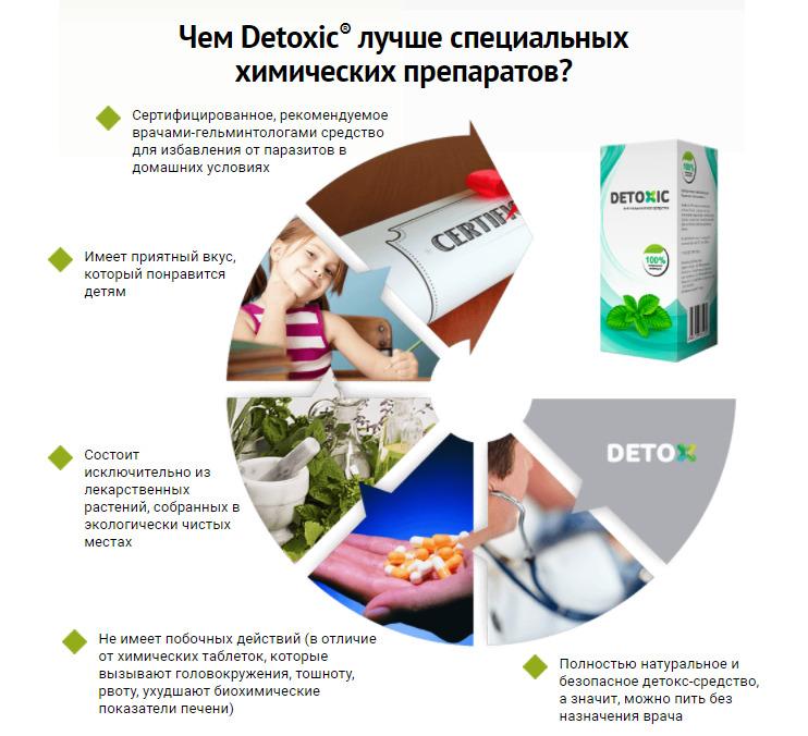 детоксик эффект